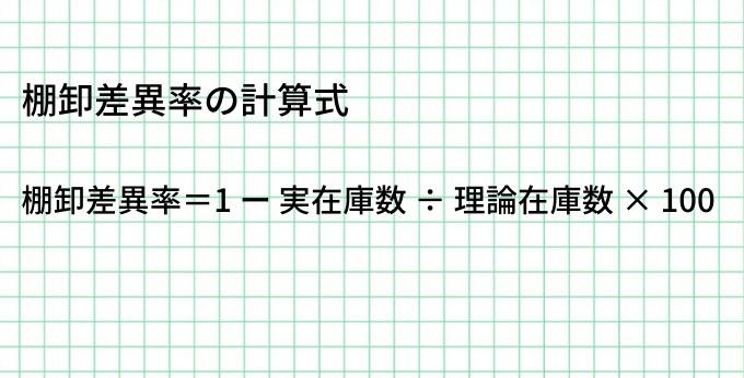 棚卸差異の計算式