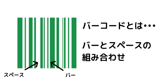 barcode_ori01