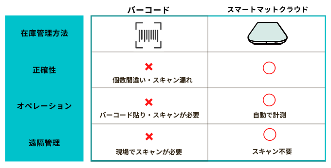 barcode_ori04