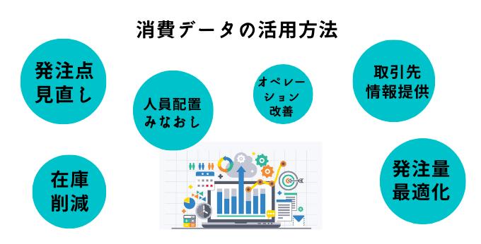消費データの活用法