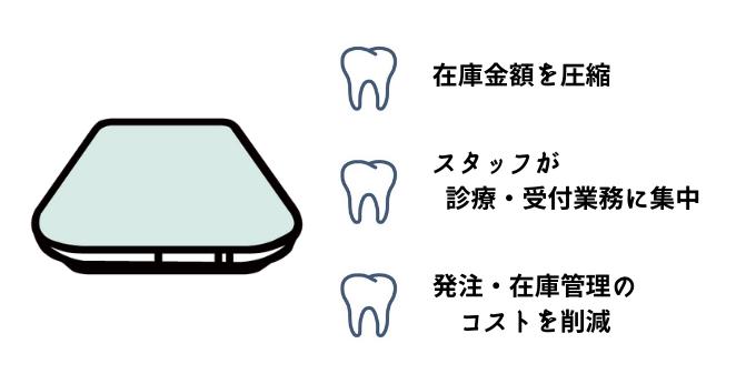 歯科医でのスマートマット導入効果