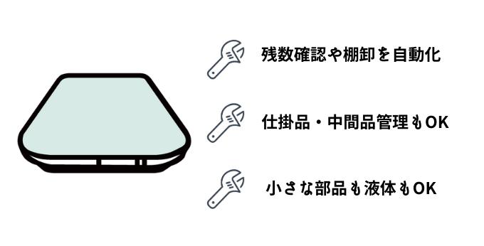工場での在庫管理の課題を解消するスマートマットクラウド
