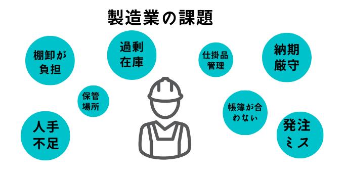 工場での在庫管理の課題