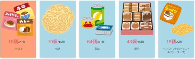 foodbank-ikorsapporo_2