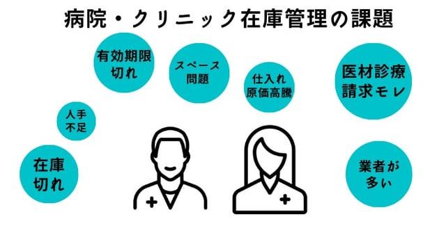 病院の在庫管理の課題