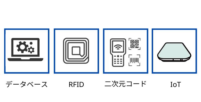 在庫管理システムの種類