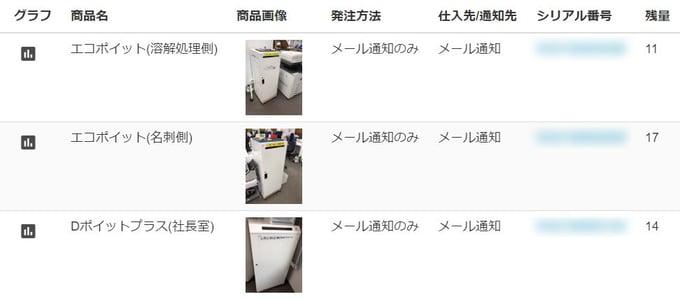 株式会社山崎文栄堂 管理画面