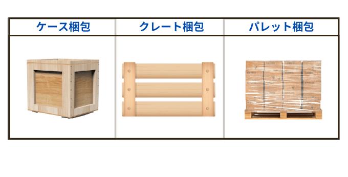 形状別荷姿の種類
