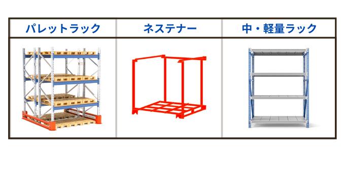 保管機器の種類