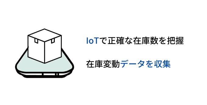 スマートマットクラウドはPSIをサポート