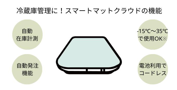 冷蔵庫管理に役立つスマートマットの機能