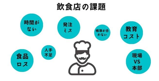 飲食店やレストラン居酒屋での在庫管理の課題