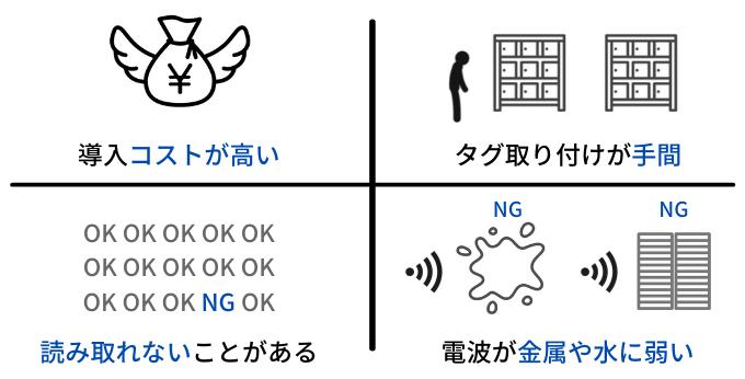 RFIDのデメリット