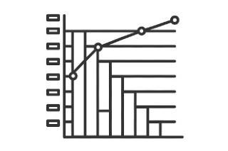 ABC分析のグラフ
