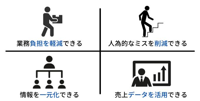 販売管理システム導入のメリット