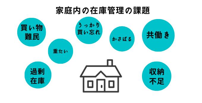 家庭内の在庫管理の課題