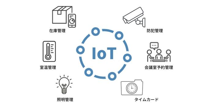 smartoffice_iot01