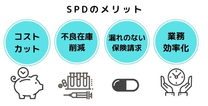 spd_iot02