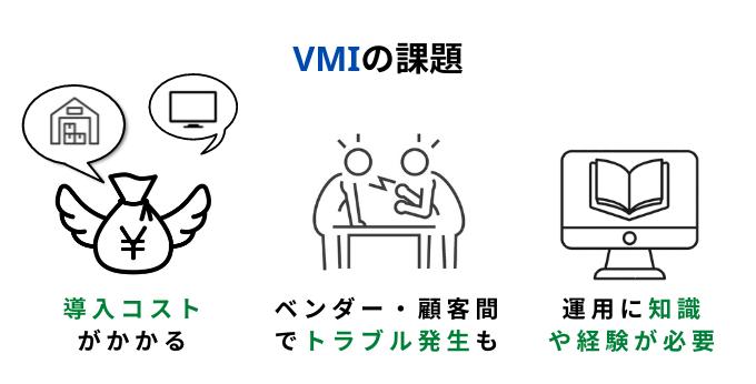 VMIの課題