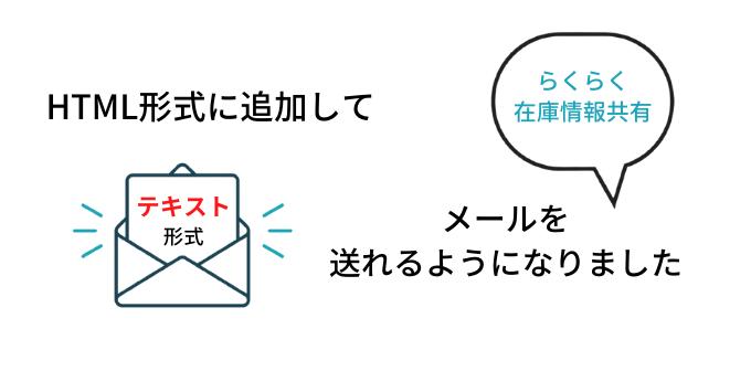 テキストメール機能